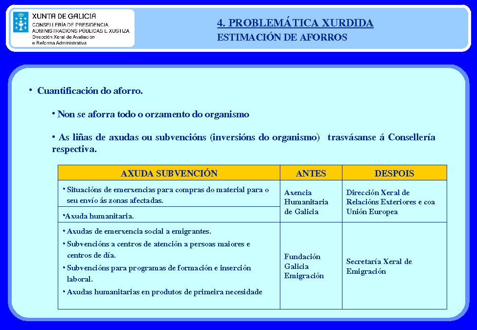 Jaime Bouzada Romero Director Xeral de Avaliación e Reforma Administrativa Consellería de Presidencia, Administracións Públicas e Xustiza